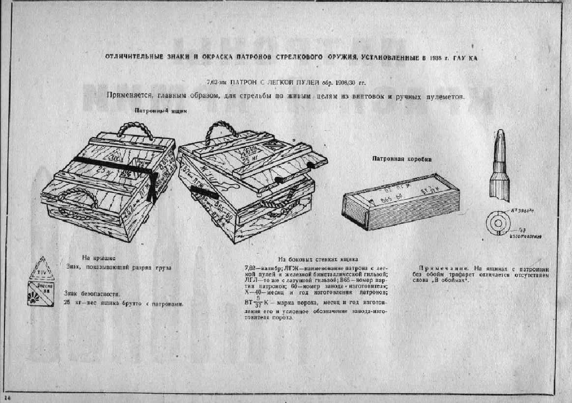 Патронный ящик - Форум нестыковка